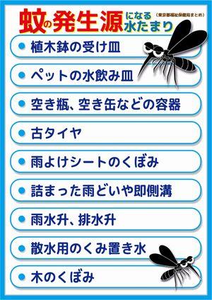 蚊の発生源